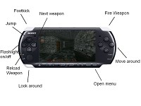 PSP Button setup