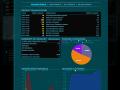 GLOBAL BANK - (account details)