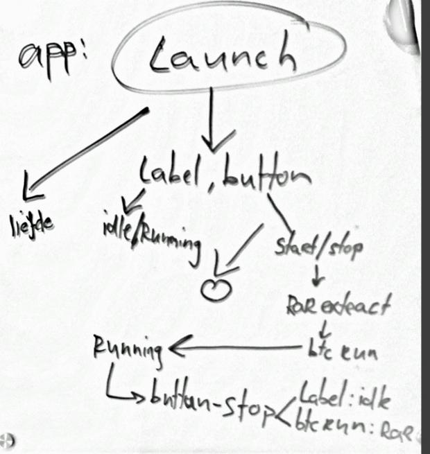 My launcher's workflow --> girlfriend modified...