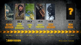 Survarium development Timeline