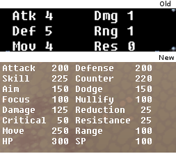 Dungeon Tactics 2.0 Stat Block
