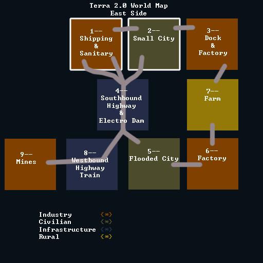 Terra eastern concept