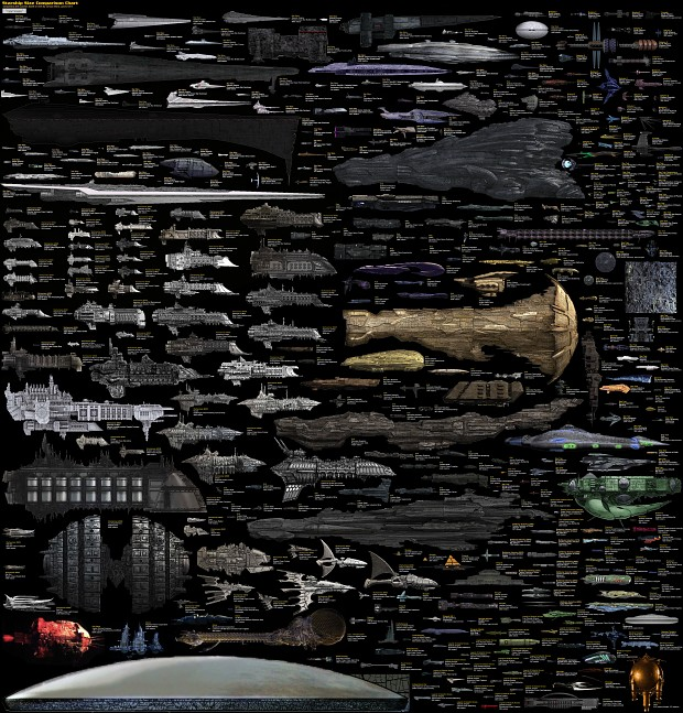 """The"" Starship size chart 2"