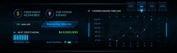 Almost out of alpha slots! get yours quick!