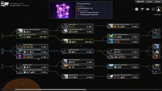 ip tech tree