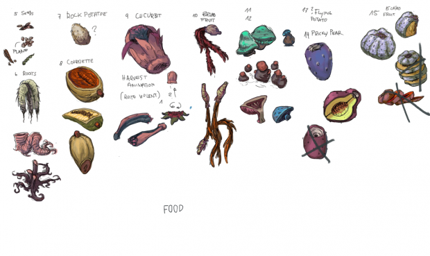Proven Lands Desert Food Concept
