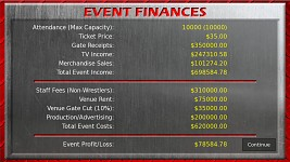 Wrestling Booker Game - Event Financials