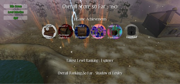 InGame Achievements and overall score page