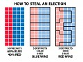 Gerrymandering: Red vs Blue