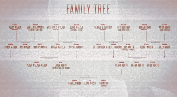 One Family Tree.