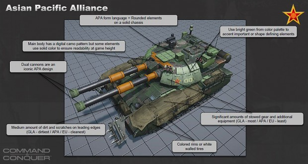 APA Heavy Tank