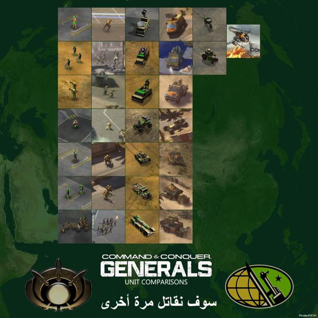 Generals 2 Unit Comparison - GLA