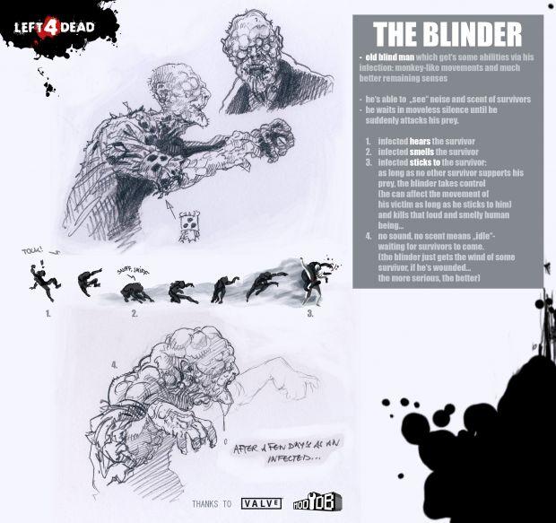 Blinder Info