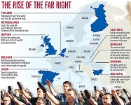 Rise of Far Right Groups in EU
