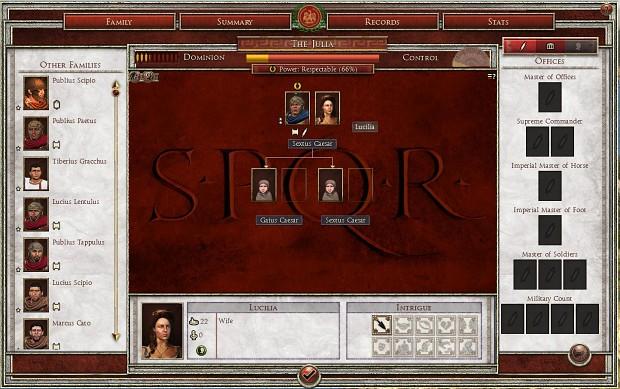 Celtic UI, Roman family tree