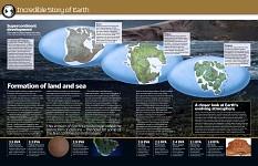 Earth c