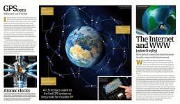 GPS & Internet