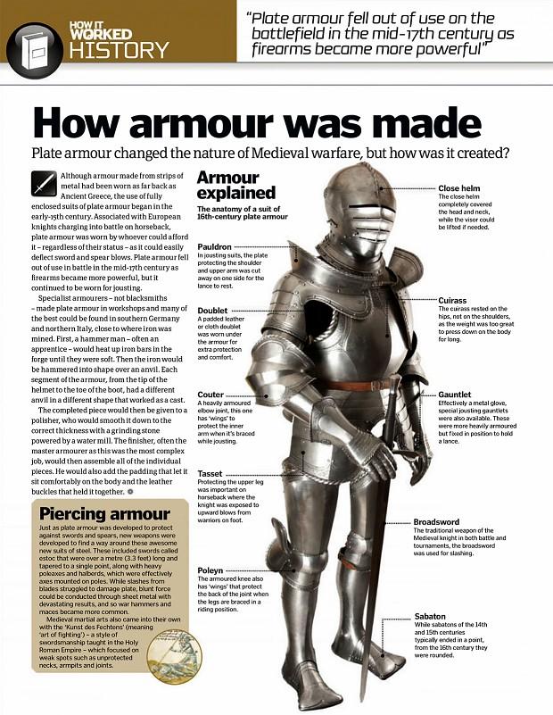 A medieval armour