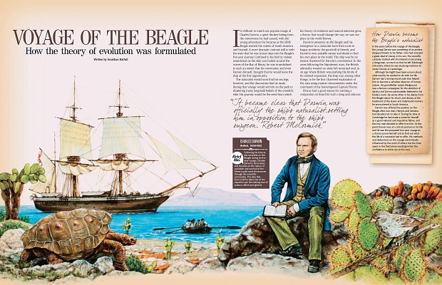 HMS Beagle a