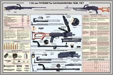 Russian PKM