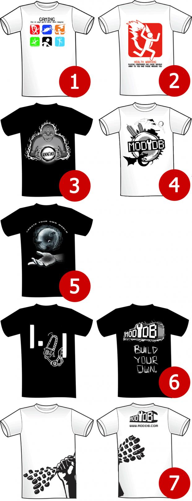 Top 7 Shirts...