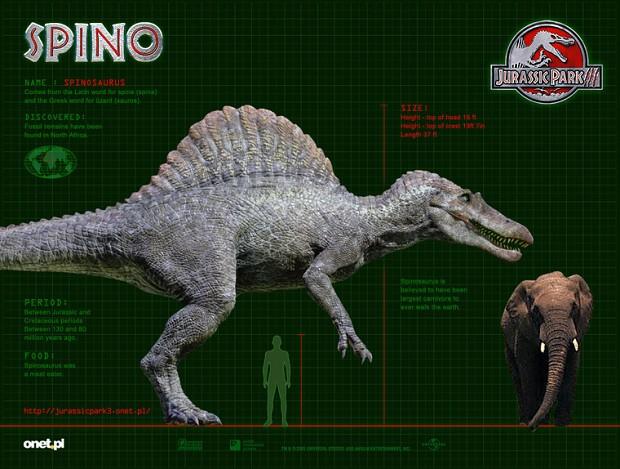 Spinosaurus jurassic park 3