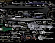Fleet comparisons.