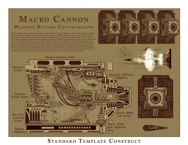 Macro cannon
