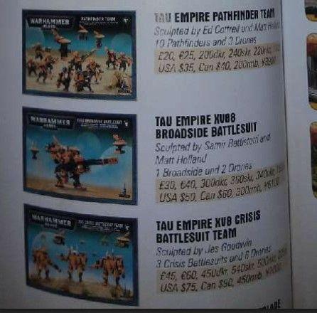 New Tau codex leak