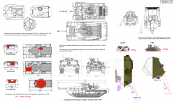 Size comparison T90, Leo2, Abrams