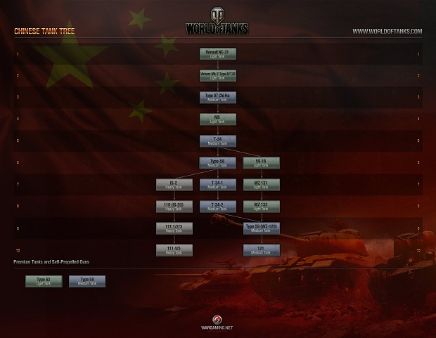 "The ""Brand New"" Chinese Tree In WoT..."