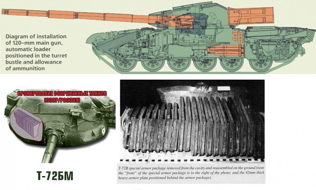 t72b tank armor 이미지 검색결과