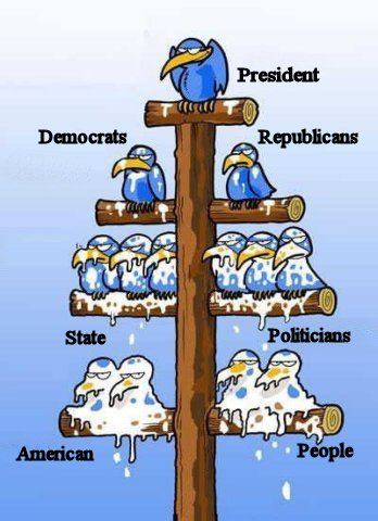 The political flow chart