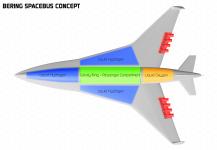 beringspacebusconcept