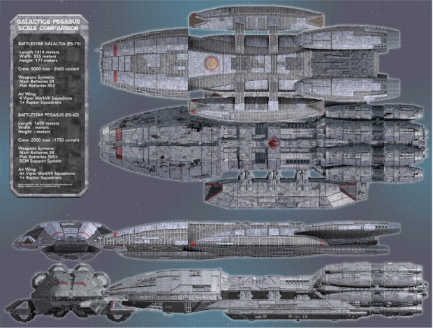 The Battlestar Pegasus Image