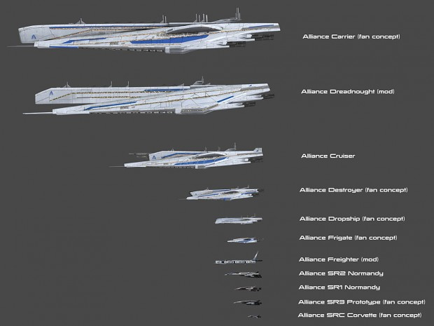 Systems Alliance Navy Concept