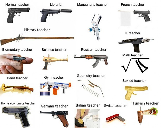 Updated arms list for US School Staff.