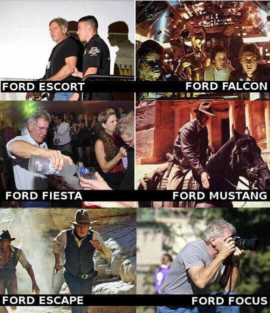Expanded Ford