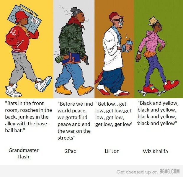 Humor Satire: Rap Music Evolution.. Image