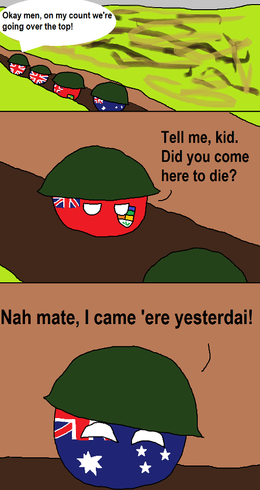 Countryball comics