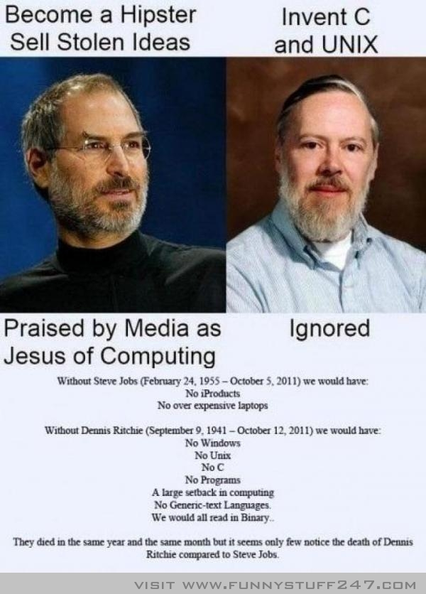 Things About Stevejobs