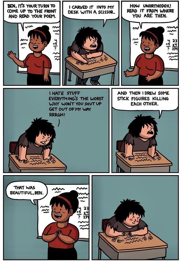 public class lol { int lol = 21; }