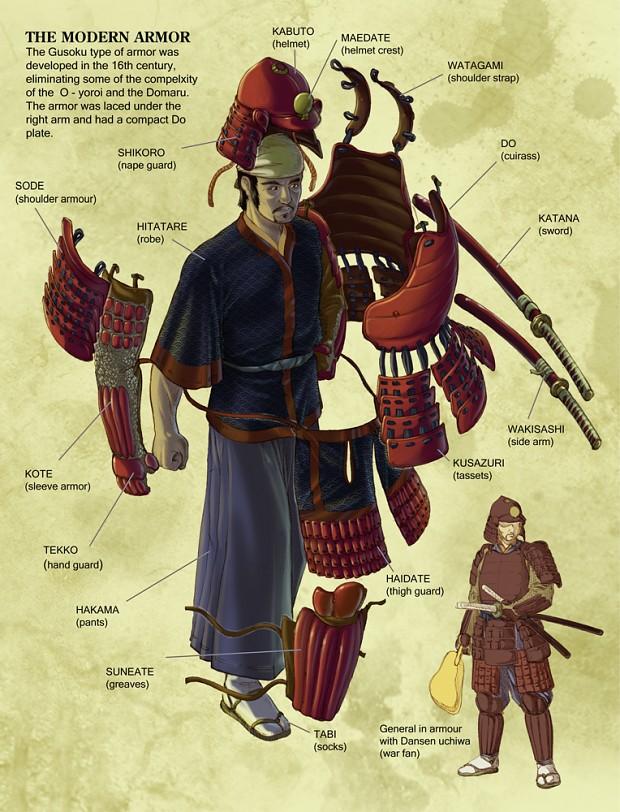 16th Century Samurai Gear