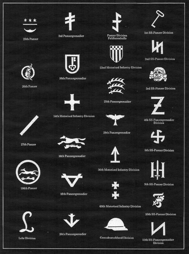 Some logos of Wehrmacht and Waffen SS