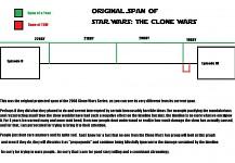 Original Span Of TCW