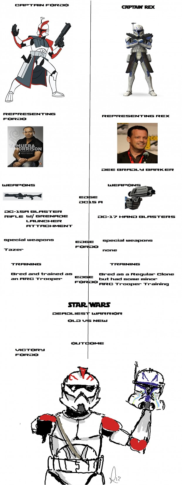 Star Wars: Deadliest Warrior. Old VS New Edition