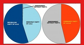 Real democracy