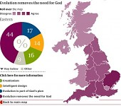 Atheism in UK