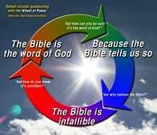 Bible wheel