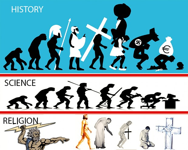 History & Science & Religion